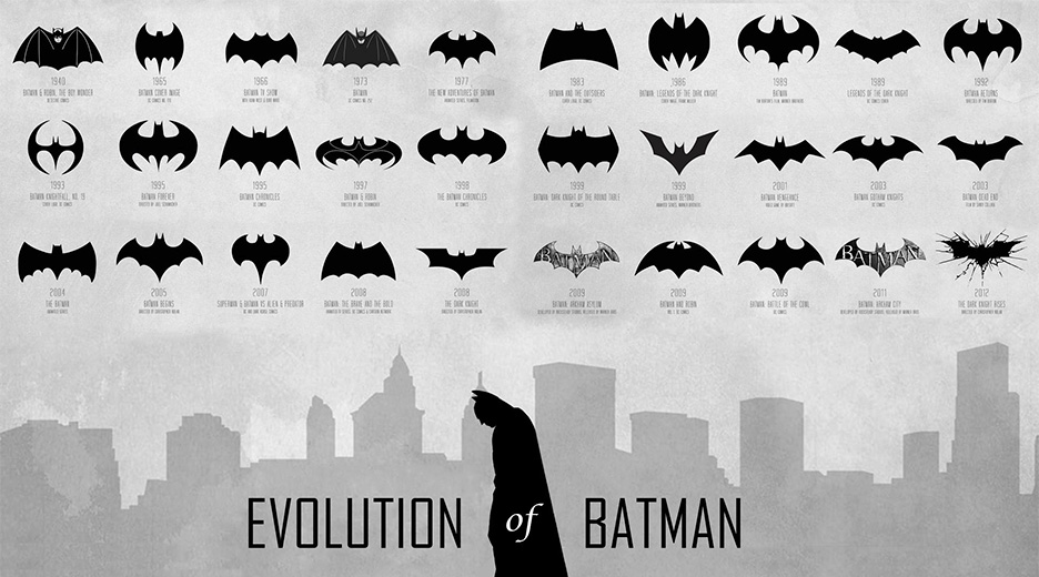 The Batman Logo Evolution - ALl the Bat Symbols - 1940 - 2014
