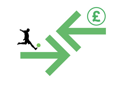 Football Transfer Market - British Pounds - Illustration / Concept