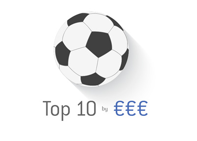 Top 10 Most Valuable Football Players - Year 2014 - Currency Euros