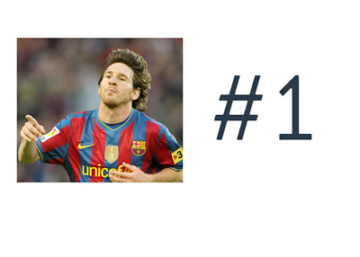 Lionel Messi - The Most Expensive Player in the World - Number One - Barcelona FC