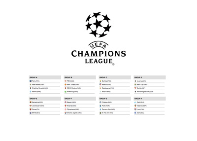 UEFA Champions League 2015/16 Group Stage - Tournament logo and group layout