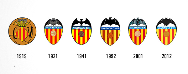 Valencia FC Logo throughout history