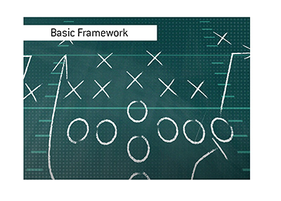 The basic framework when it comes to making your fantasy football picks.