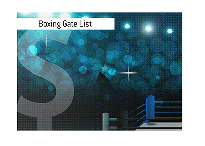 The list of top boxing events, ranked by gate cashes.
