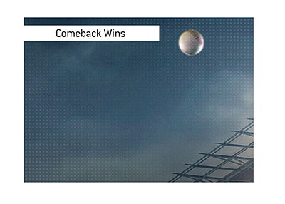 The biggest comeback wins in North American professional baseball.