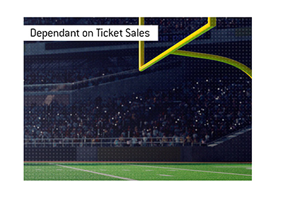 The Canadian Football League is highly dependant on ticket sales for survival.