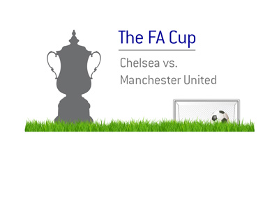 The FA Cup 2016-17 - Chelsea vs. Manchester United - Odds and preview.