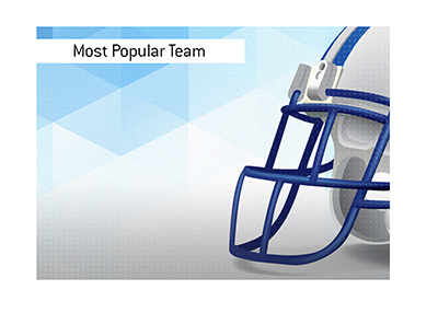 The most popular NFL team is struggling this year.
