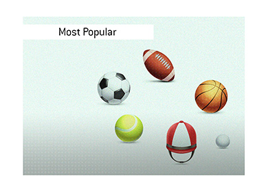 The most popular sports for betting.  Football, soccer, tennis, horse racing, basketball and golf.