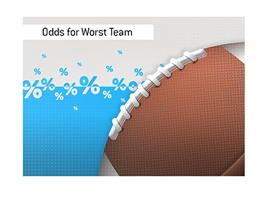 And the odds for the worst NFL  team this season are...