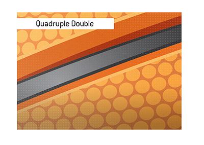 The rare Quadruple Double in NBA basketball.