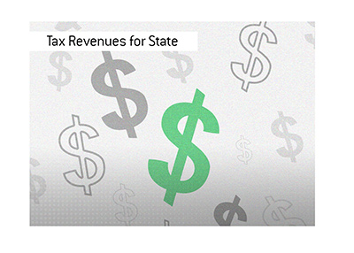 The legalization of sports betting is bringing large tax revenues to the state of NJ.