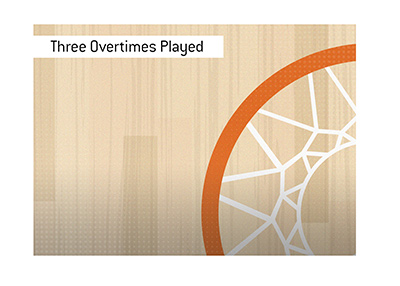By far the highest scoring basketball game in the NBA had three overtimes.