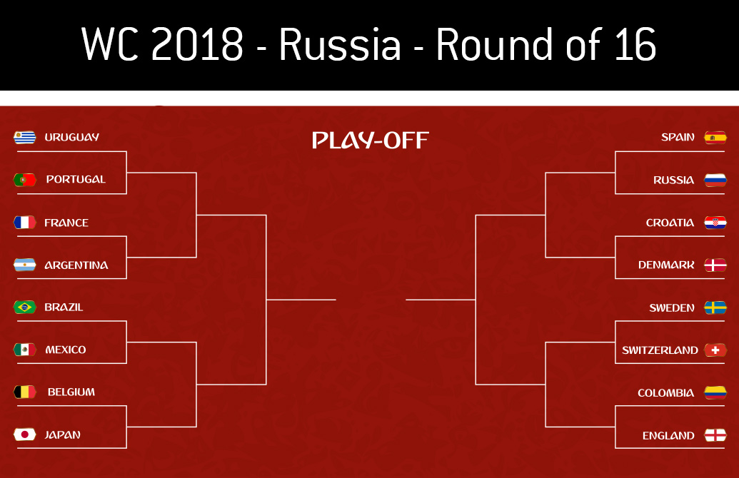 Large Round of 16 bracket for the 2018 World Cup in Russia. Bet on it!