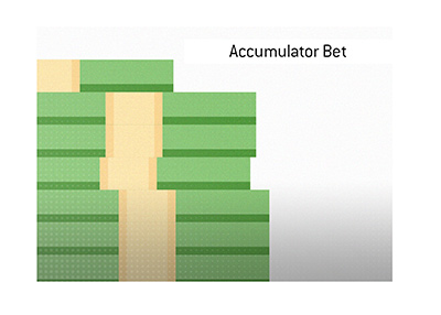 The meaning of the term Accumulator Bet is explained.  Dictionary entry.  Sports betting what is.