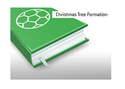 Dictionary entry - Christmas Tree Formation - What does the term mean, when it comes to the sport of soccer / football.  Specifically AC Milan.