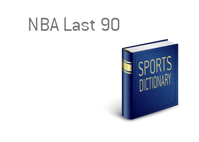 What is the meaning of the new term NBA Last 90?  The Sports King explains.