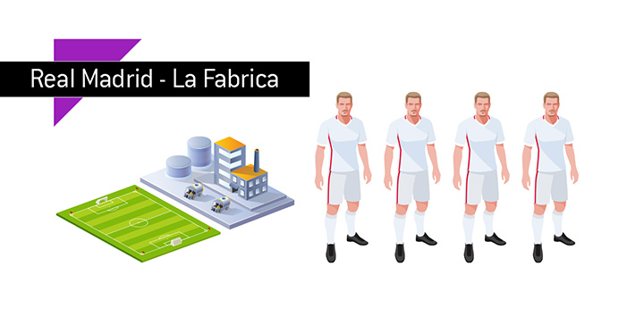 The illustration of the Real Madrids La Fabrica training academy in Valdebebas.  The drawing accompanies the term definition.