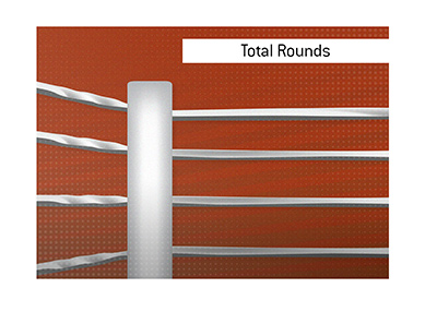 The King explains the meaning of the sports betting term Total Rounds when it comes to boxing and mixed martial arts.