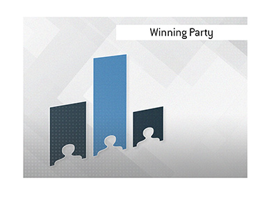 What is the meaning of the term Winning Party when it comes to elections and politics.  Explained and illustrated.